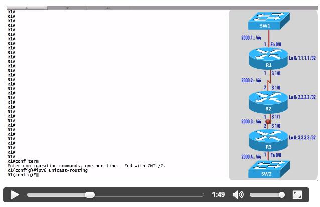 Configuración del protocolo RIPng (RIP next generation) para IPV6 CISCO