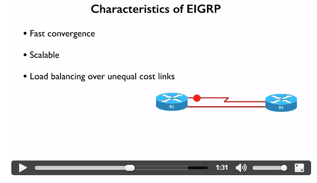 Características del protocolo Enhanced Interior Gateway Routing Protocol (EIGRP)
